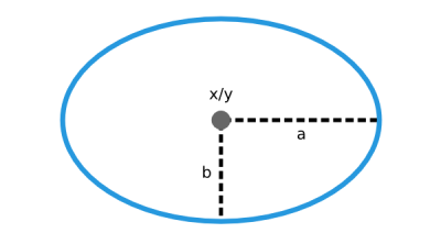 Draw ellipse.png
